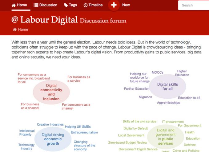 labourdigital