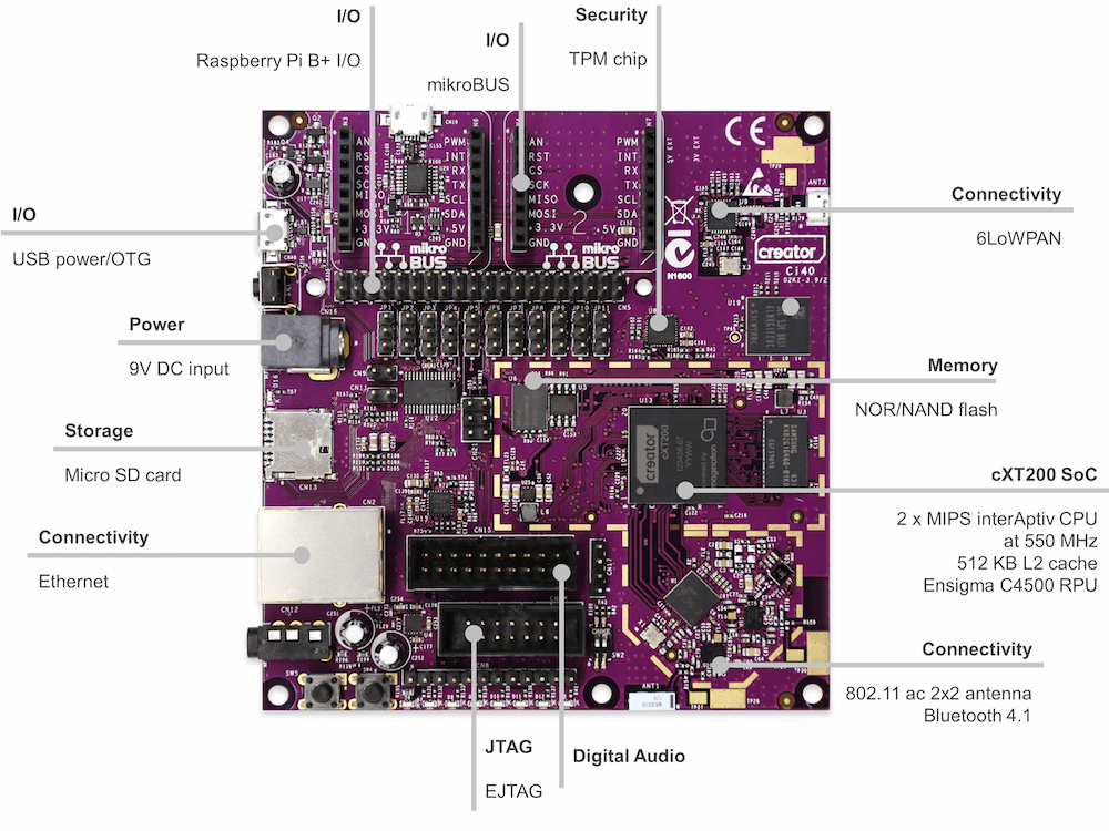 03 - Creator Ci40 dev board - full specs