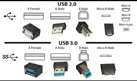 Different Between USB 2 and USB