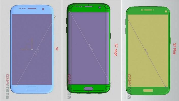 Samsung Galaxy size comparison