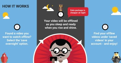 "YouTube launches ""Smart Offline feature"" for users in India"