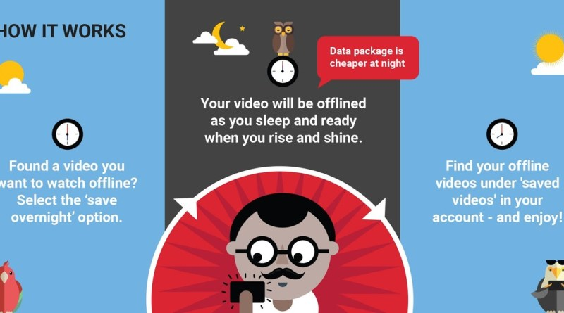 """YouTube launches """"Smart Offline feature"""" for users in India"""