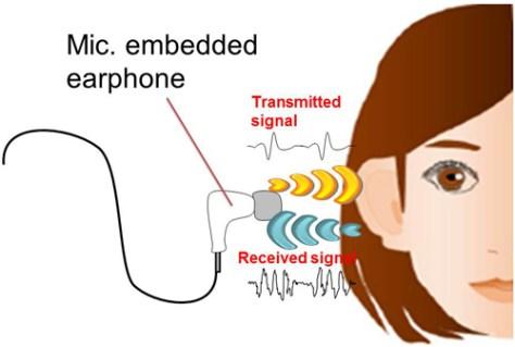 NEC funcionamento dos headphones