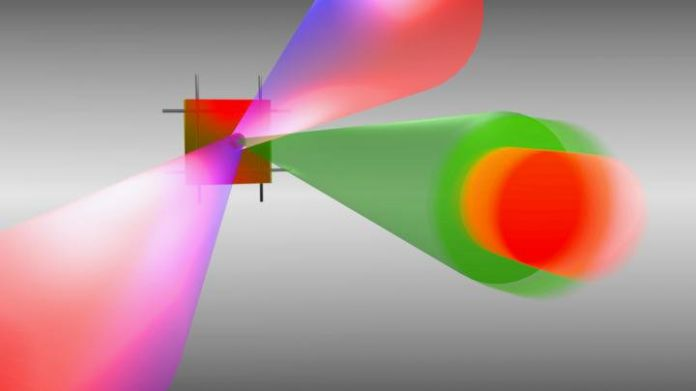 New Way to Accelerate Ion through Laser