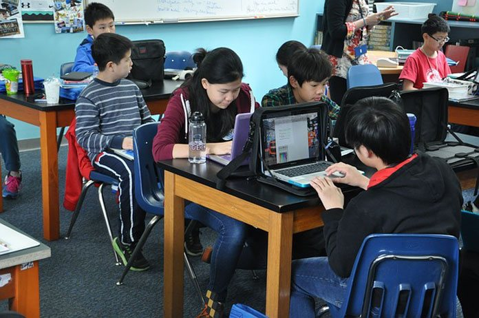 How Laptop Internet Use Impacts Classroom Learning