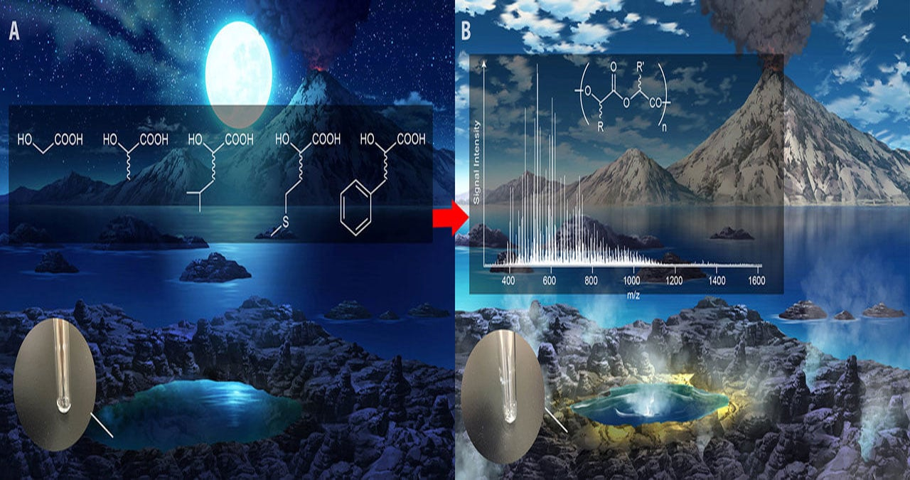 Simple chemical process that may have led to the origin of life on Earth
