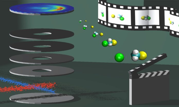 Image: In a specially constructed experiment, the researchers can observe the exchange reaction in detail, almost like in a film. (Credit: Royal Society of Chemistry)