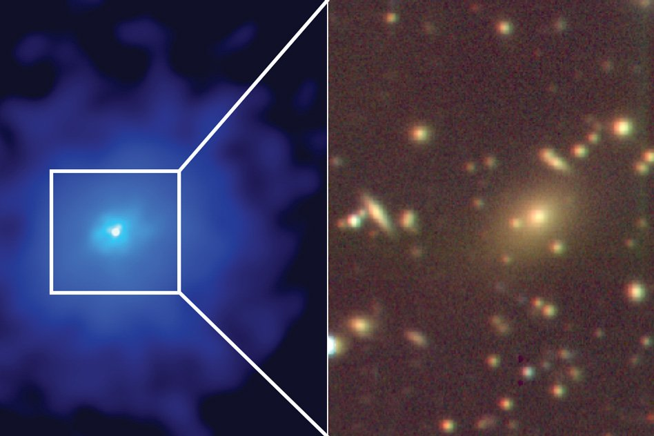 Scientists captured Sprawling galaxy cluster hiding in plain sight