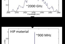 A comparison of the laser emission spectrum between standard commercial material (top) and the HIP material (bottom).The two graphs have the same laser power (area under the curves) and the HIP material is spectrally much, much brighter. (Graphic courtesy of Air Force Technology Transfer Program Office)
