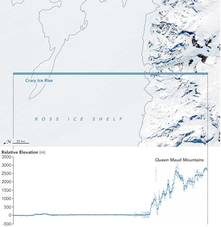 UW glaciologist gets first look at NASA's new measurements of ice sheet elevation