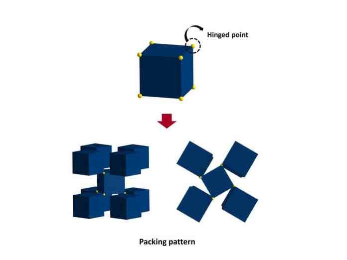 Description of UPF-1 structure. It rotates clockwise based on the hinged point (Zn─O─Zn).