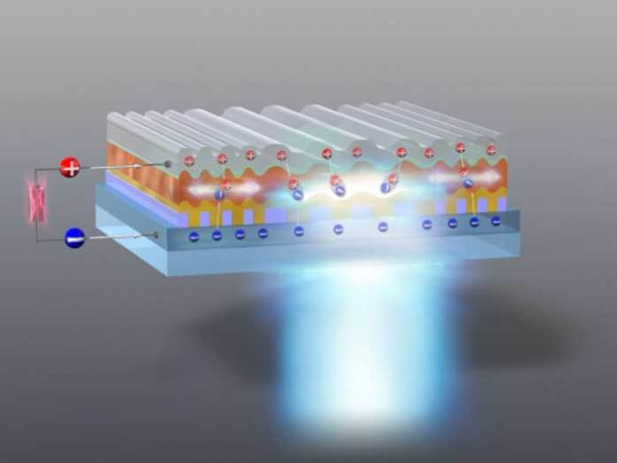 Schematic representation of an organic semiconductor laser diode producing blue laser emission under electrical excitation.  CREDIT Center for Organic Photonics and Electronics Research, Kyushu University