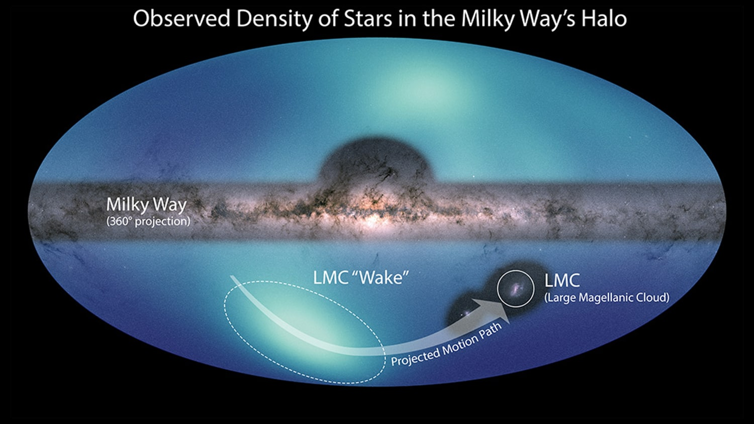 A new map of the sky at the outer ends of the Milky Way