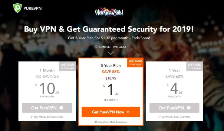 PureVPN Price and Plans