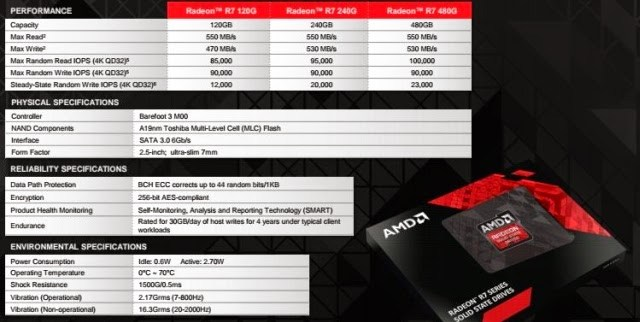 Radeon-R7-SSD2