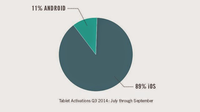 tablet-activations