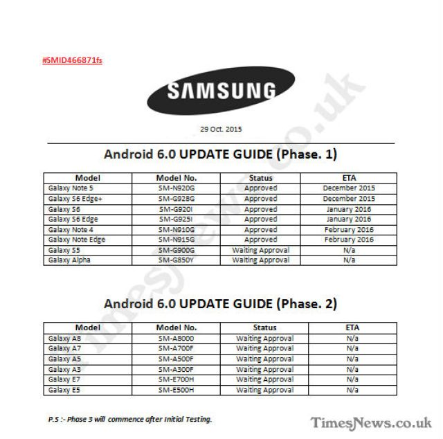 Samsung-Galaxy-Android-Marshmallow-Update