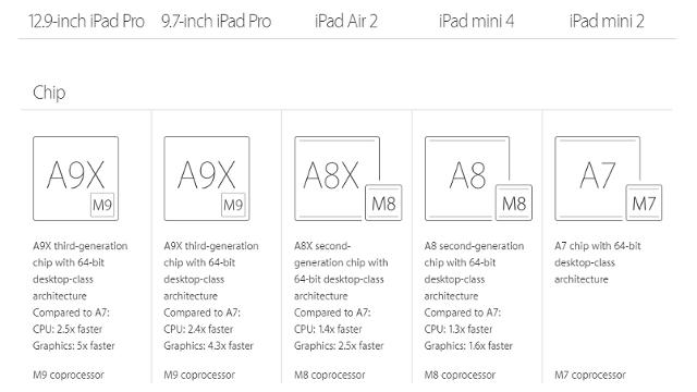 iPad-CPU-640