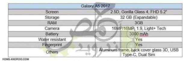 a5-2017-specs-techfoogle