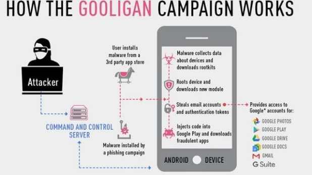 gooligan_works