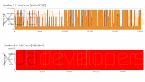 OnePlus-5-cheating-Image-XDA.jpg