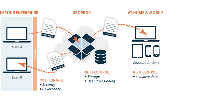 owncloud-how-it-works-large