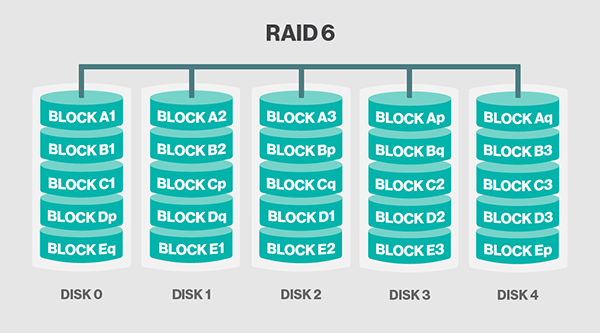 storage_raid_06_desktop