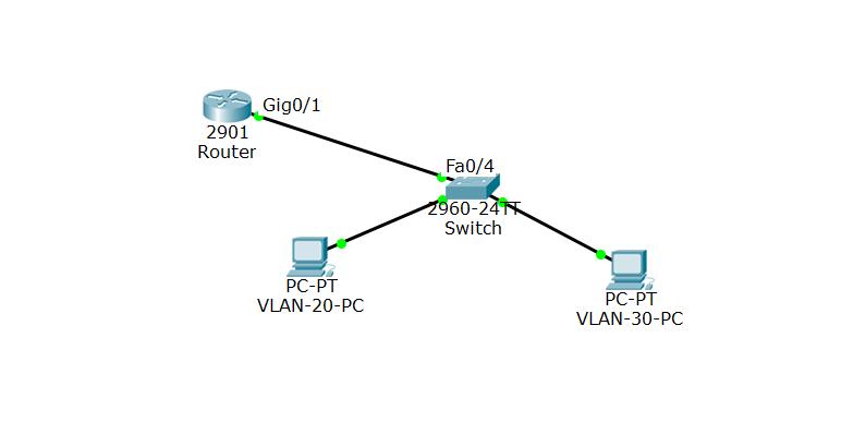 sub_interface