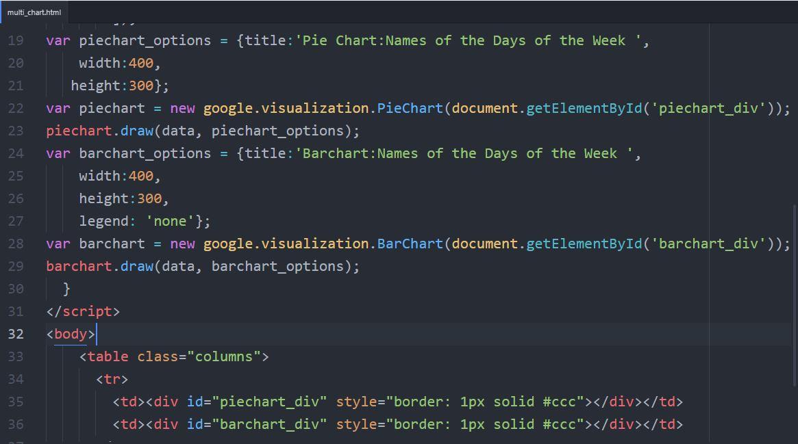 code-muti_chart2