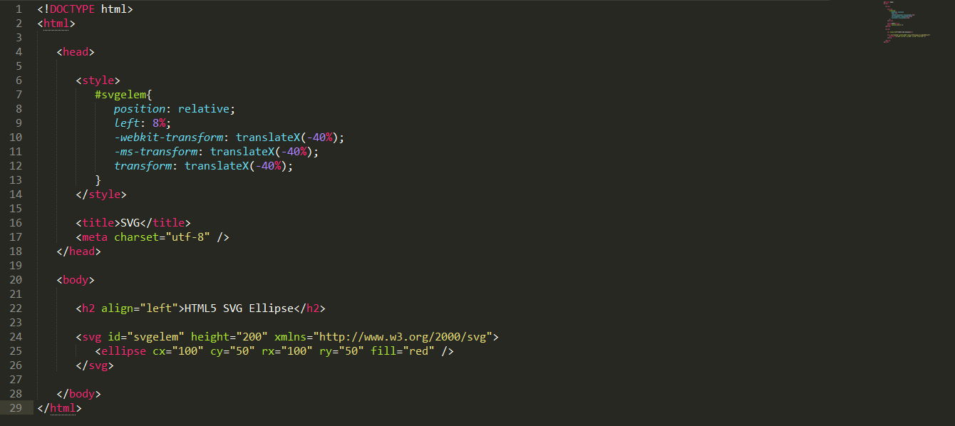 html5-svg-ellipse-coding