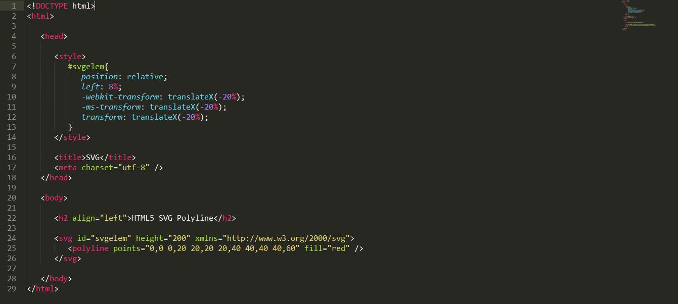 html5-svg-polyline-coding