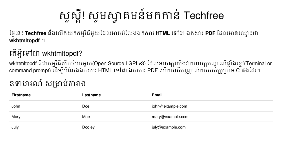 pdfoutput