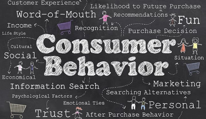 Why Consumer Behavior Is So Important in Marketing