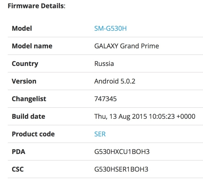 Samsung Galaxy Grand Prime Android Lollipop update