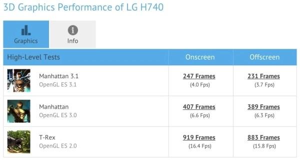 LG H740 Graphic Score