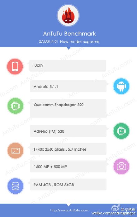 Samsung lucky LTE antutu technical specifications
