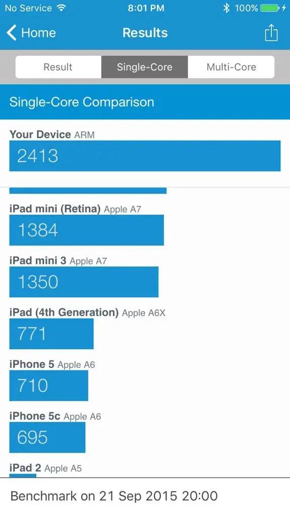 iPhone 6s benchmark performance report