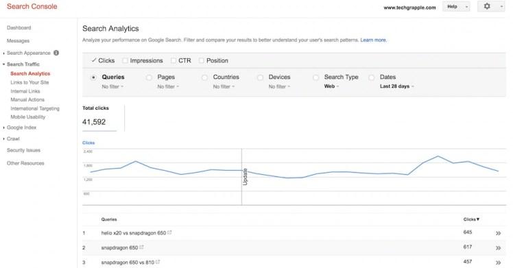 Webmaster Tool Search Clicks