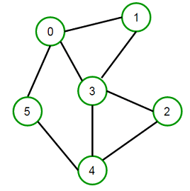 2-vertex-connectivity-2