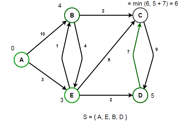 dijkstras-5
