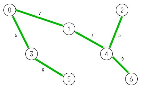 kruskal-12