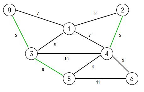 kruskal-4