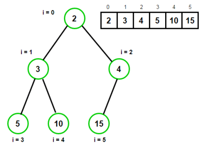 min-heap-with-nodes-marked