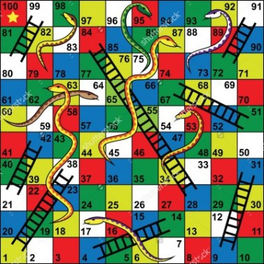 Minimum number of throws required to win Snake and Ladder
