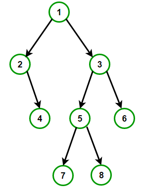 print left view of binary tree