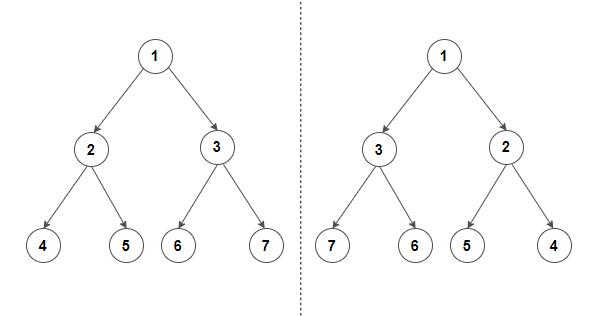 Binary Tree Mirror