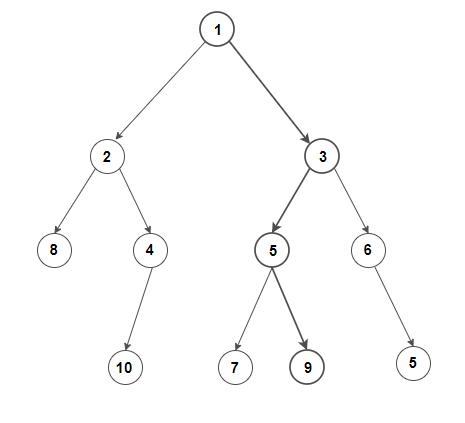 Maximum Sum Root to Leaf Path