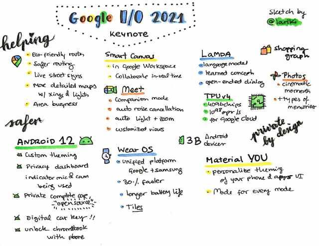 Google IO Sketch