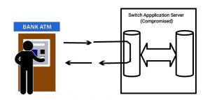 compromised switch server application