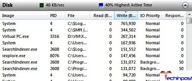 Check what Process is using your Hard Drive more & more